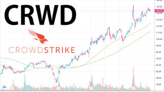 株価 Crwd